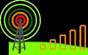 Bioresonanz und Elektrosmog