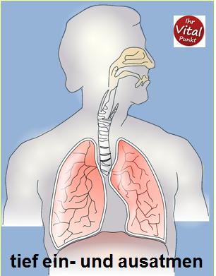 Richtige Atmung führt zur Heilung - Ihr Vitalpunkt